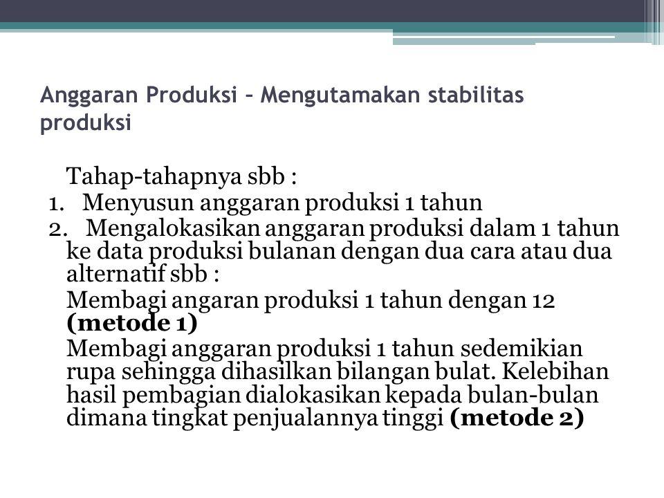 Anggaran Produksi – Mengutamakan stabilitas produksi