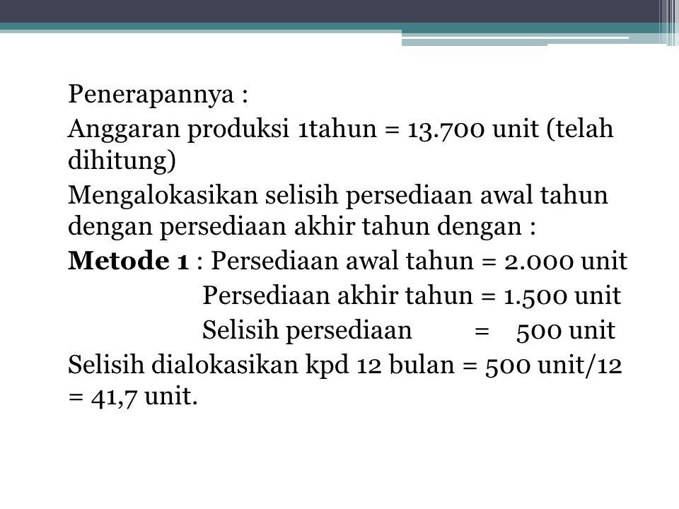 Penerapannya : Anggaran produksi 1tahun = 13.700 unit (telah dihitung)