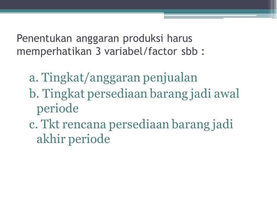 a. Tingkat/anggaran penjualan