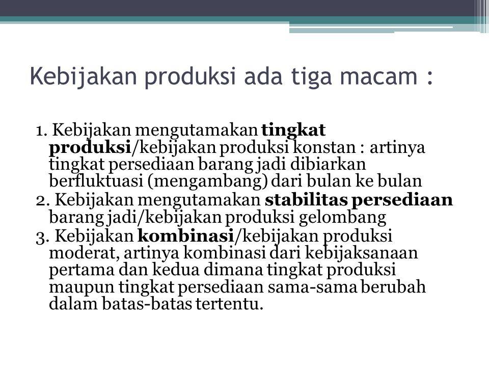 Kebijakan produksi ada tiga macam :