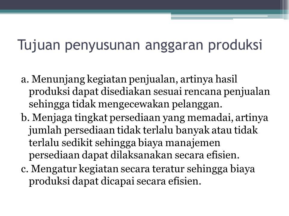 Tujuan penyusunan anggaran produksi