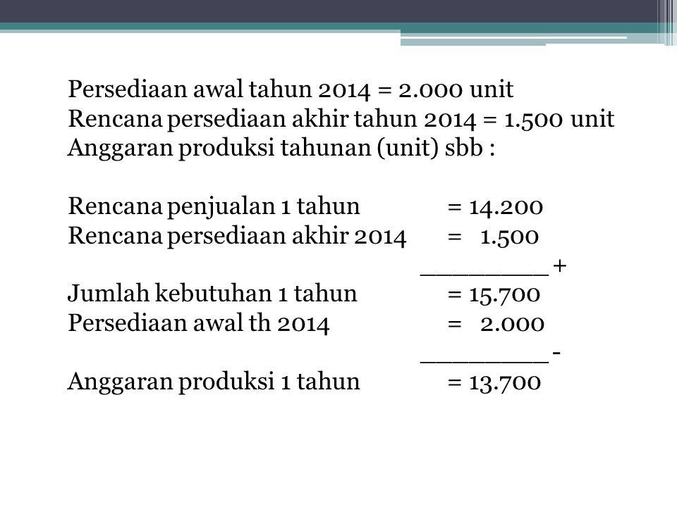 Persediaan awal tahun 2014 = 2