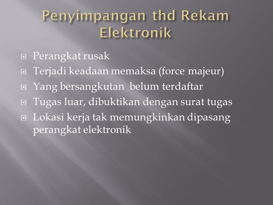 Penyimpangan thd Rekam Elektronik