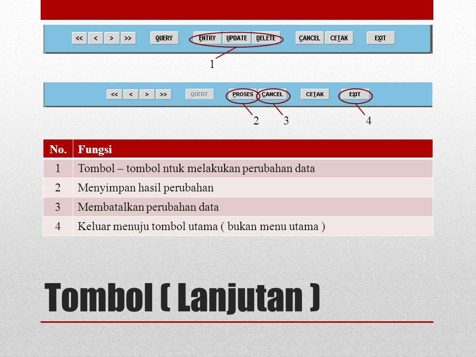 Tombol ( Lanjutan ) 1 2 3 4 No. Fungsi 1
