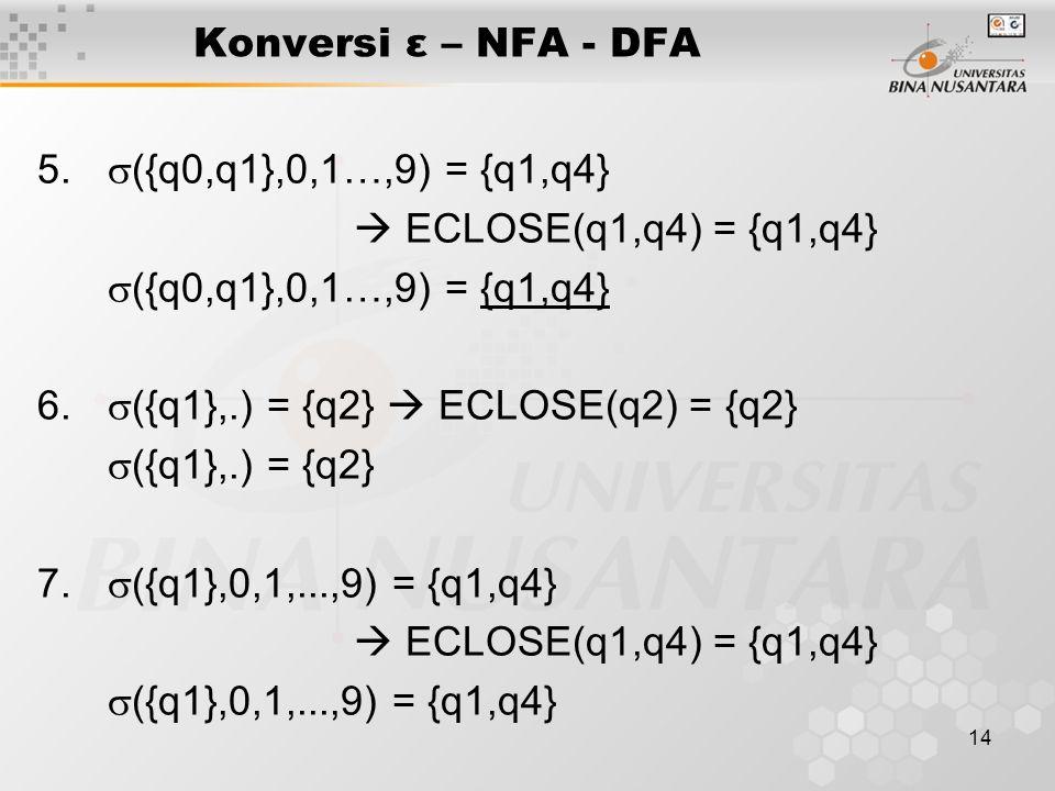 Konversi ε – NFA - DFA ({q0,q1},0,1…,9) = {q1,q4}  ECLOSE(q1,q4) = {q1,q4} 6. ({q1},.) = {q2}  ECLOSE(q2) = {q2}