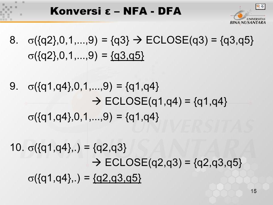 Konversi ε – NFA - DFA 8. ({q2},0,1,...,9) = {q3}  ECLOSE(q3) = {q3,q5} ({q2},0,1,...,9) = {q3,q5}
