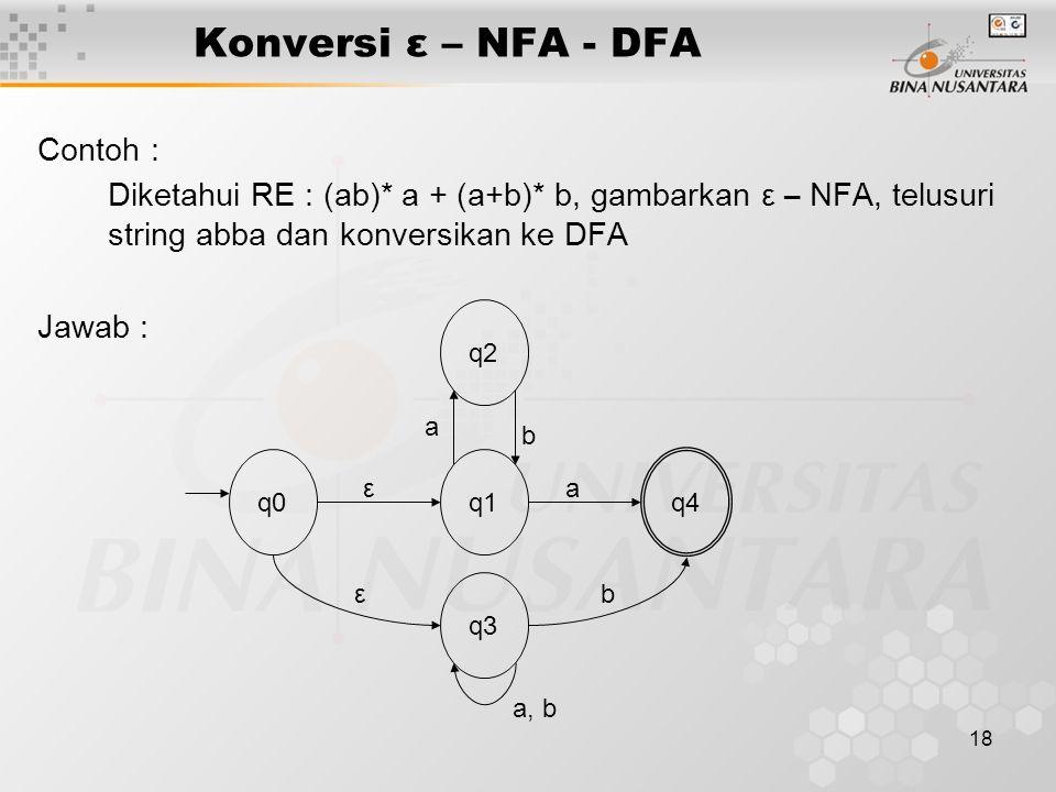 Konversi ε – NFA - DFA Contoh :