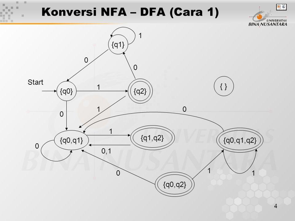 Konversi NFA – DFA (Cara 1)