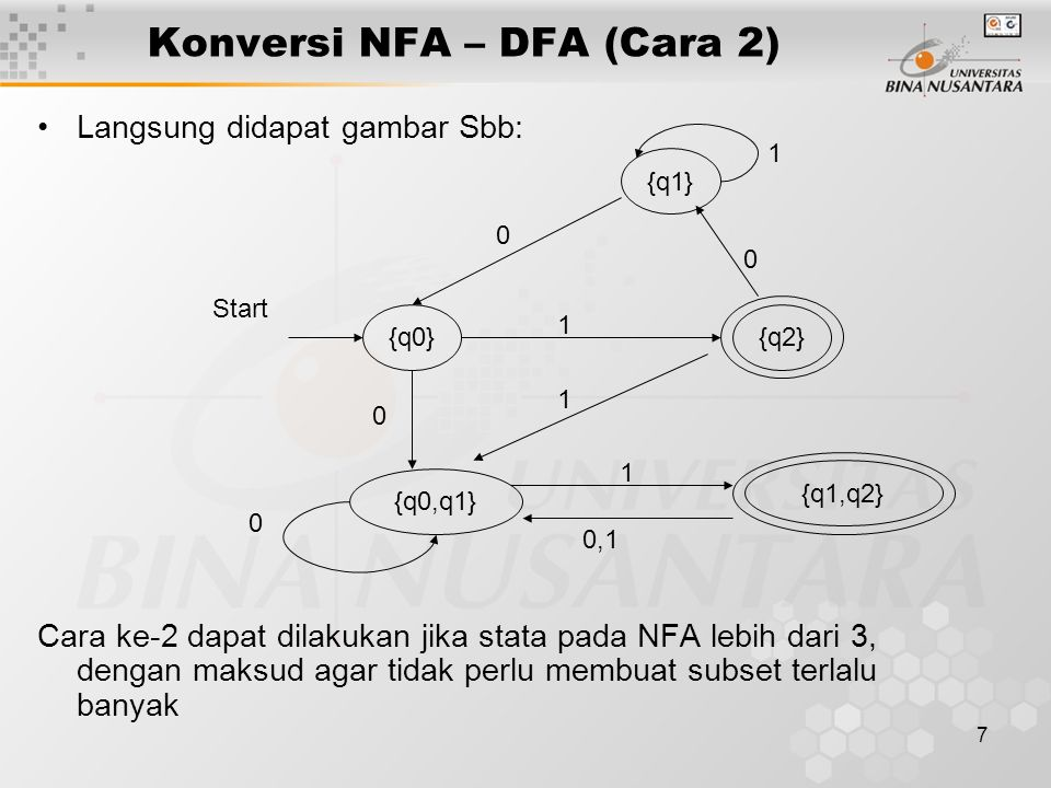 Konversi NFA – DFA (Cara 2)