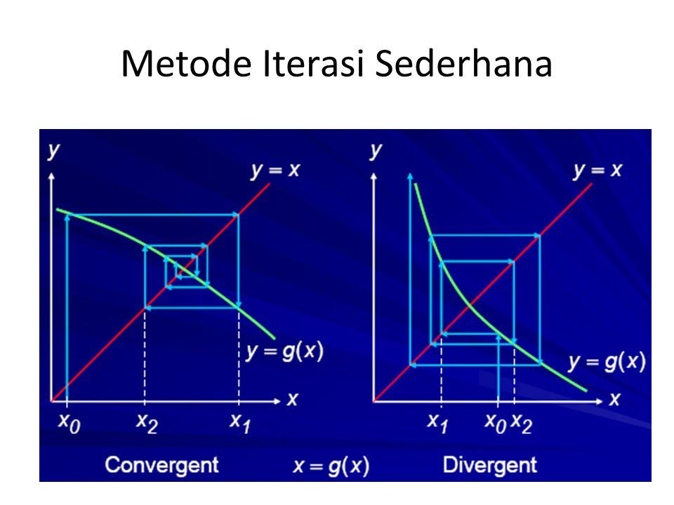 Metode Iterasi Sederhana