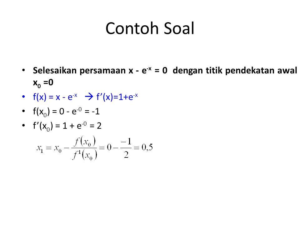 Contoh Soal Selesaikan persamaan x - e-x = 0 dengan titik pendekatan awal x0 =0. f(x) = x - e-x  f'(x)=1+e-x.