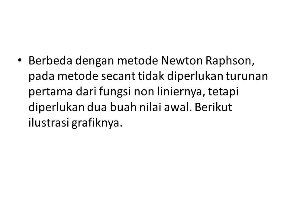 Berbeda dengan metode Newton Raphson, pada metode secant tidak diperlukan turunan pertama dari fungsi non liniernya, tetapi diperlukan dua buah nilai awal.