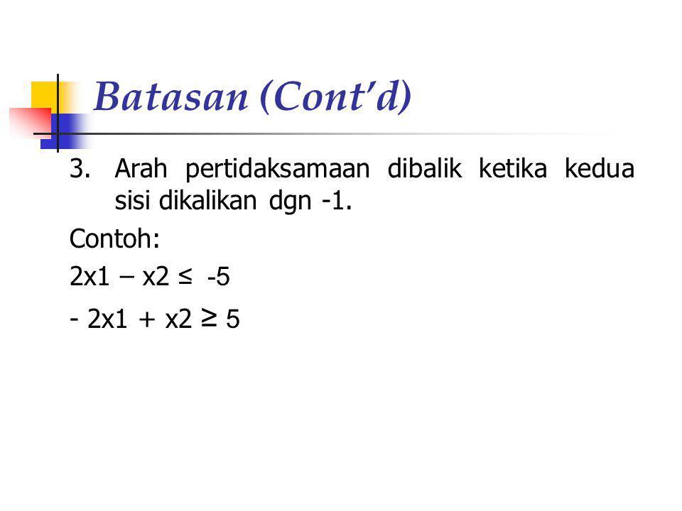 Batasan (Cont'd) Arah pertidaksamaan dibalik ketika kedua sisi dikalikan dgn -1. Contoh: 2x1 – x2 ≤ -5.