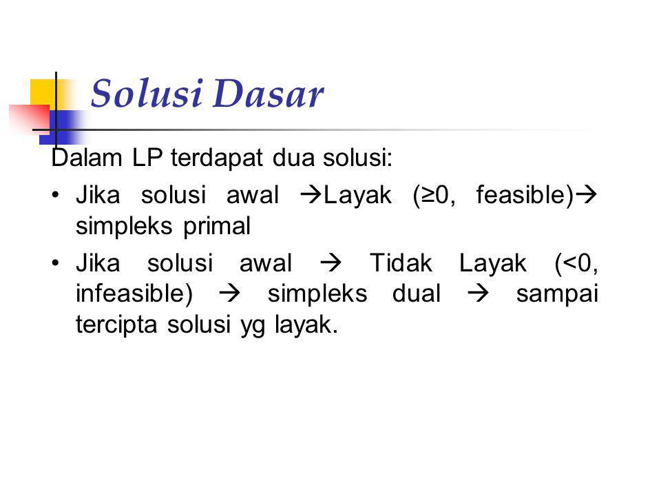 Solusi Dasar Dalam LP terdapat dua solusi: