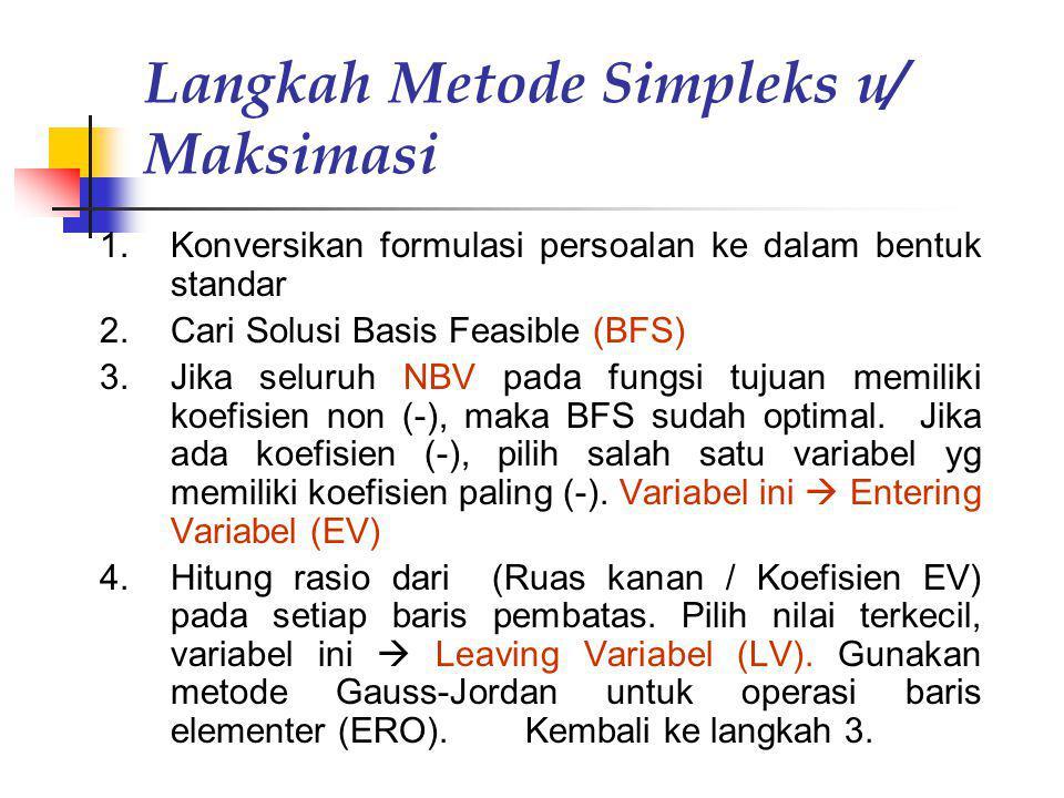 Langkah Metode Simpleks u/ Maksimasi