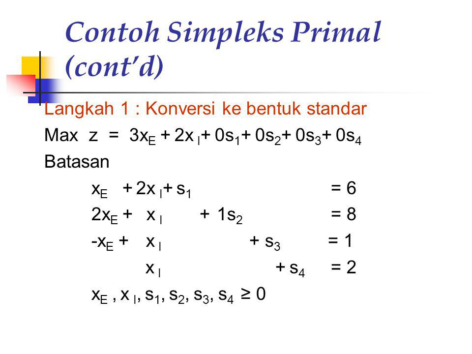 Contoh Simpleks Primal (cont'd)
