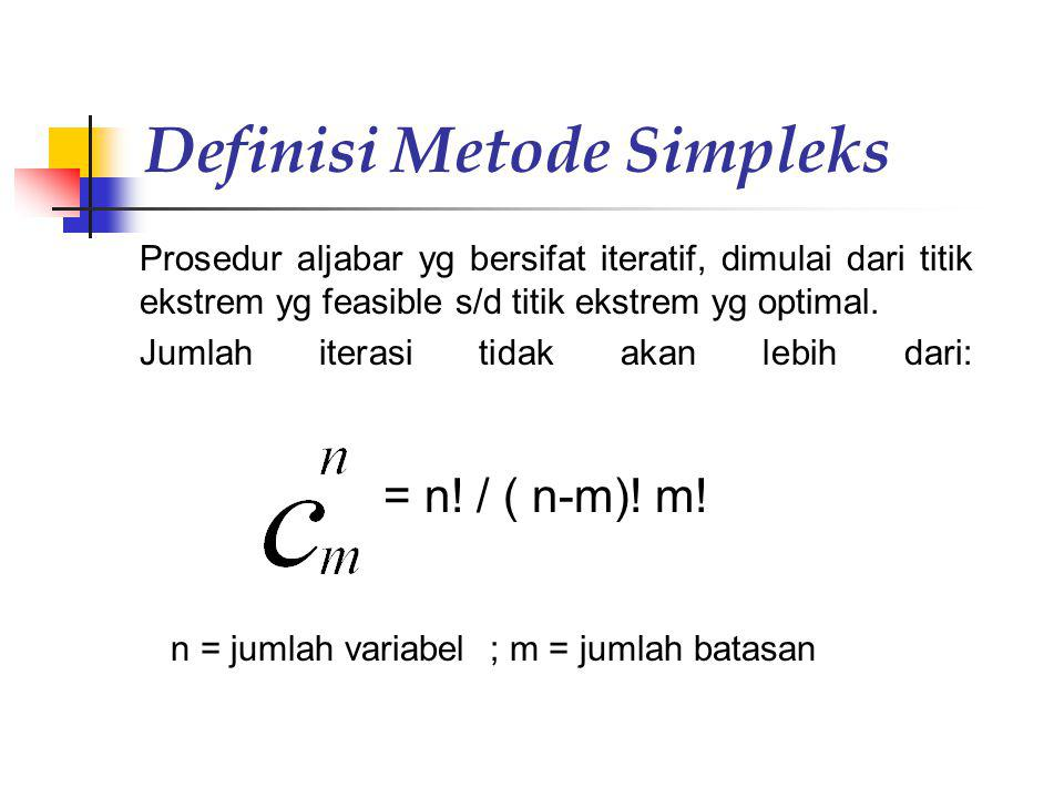 Definisi Metode Simpleks