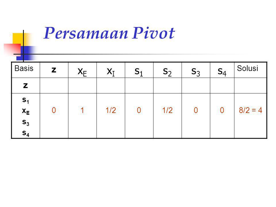 Persamaan Pivot Basis z xE xI s1 s2 s3 s4 Solusi 1 1/2 8/2 = 4