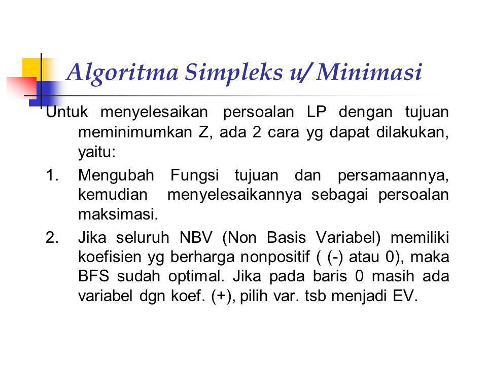 Algoritma Simpleks u/ Minimasi
