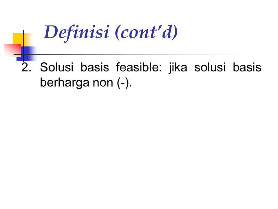 Definisi (cont'd) Solusi basis feasible: jika solusi basis berharga non (-).