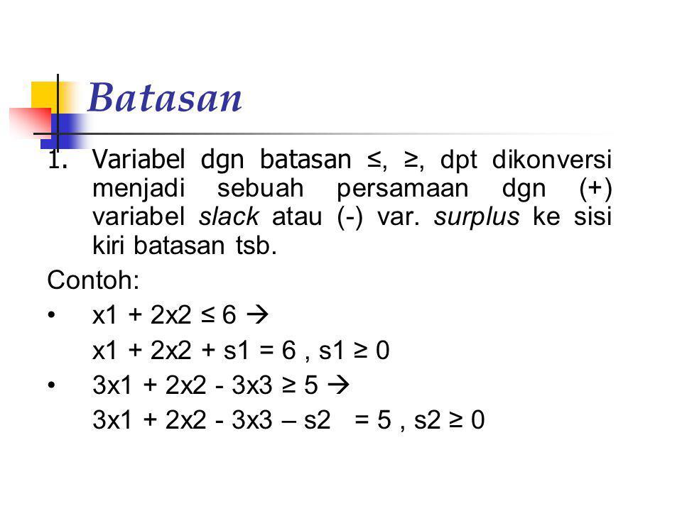 Batasan Variabel dgn batasan ≤, ≥, dpt dikonversi menjadi sebuah persamaan dgn (+) variabel slack atau (-) var. surplus ke sisi kiri batasan tsb.