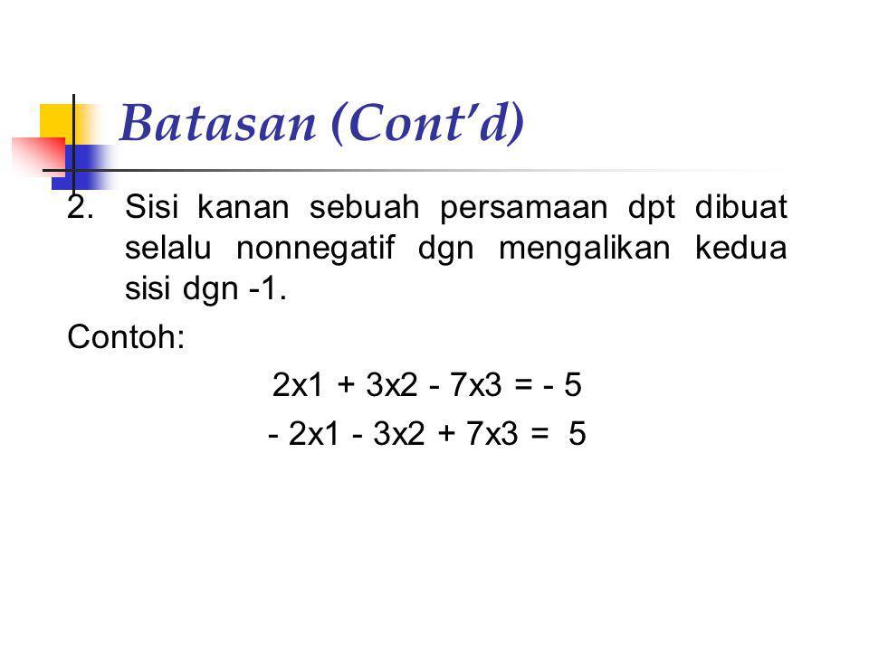 Batasan (Cont'd) Sisi kanan sebuah persamaan dpt dibuat selalu nonnegatif dgn mengalikan kedua sisi dgn -1.