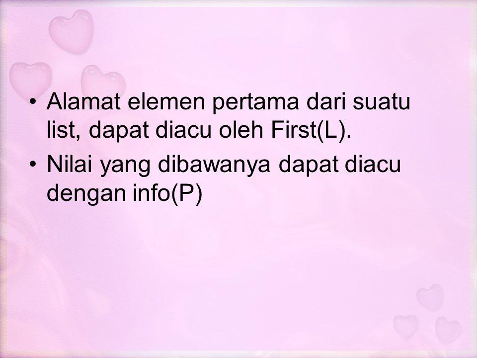 Alamat elemen pertama dari suatu list, dapat diacu oleh First(L).