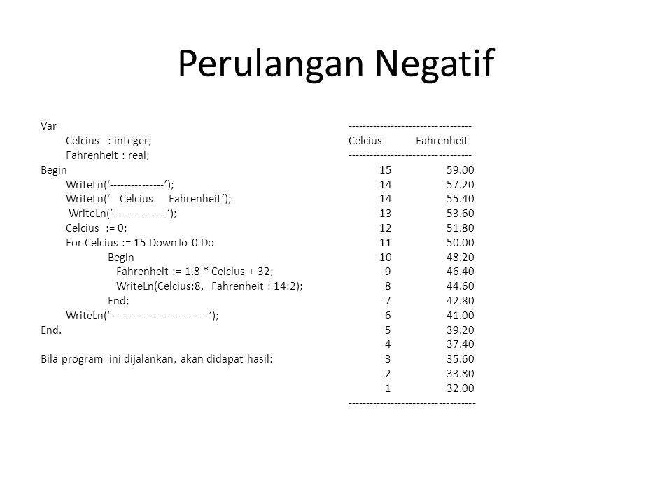 Perulangan Negatif