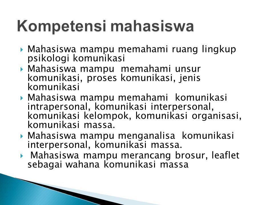 Kompetensi mahasiswa Mahasiswa mampu memahami ruang lingkup psikologi komunikasi.
