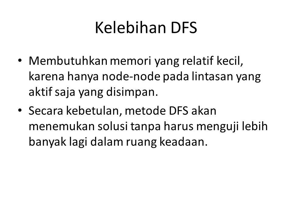Kelebihan DFS Membutuhkan memori yang relatif kecil, karena hanya node-node pada lintasan yang aktif saja yang disimpan.
