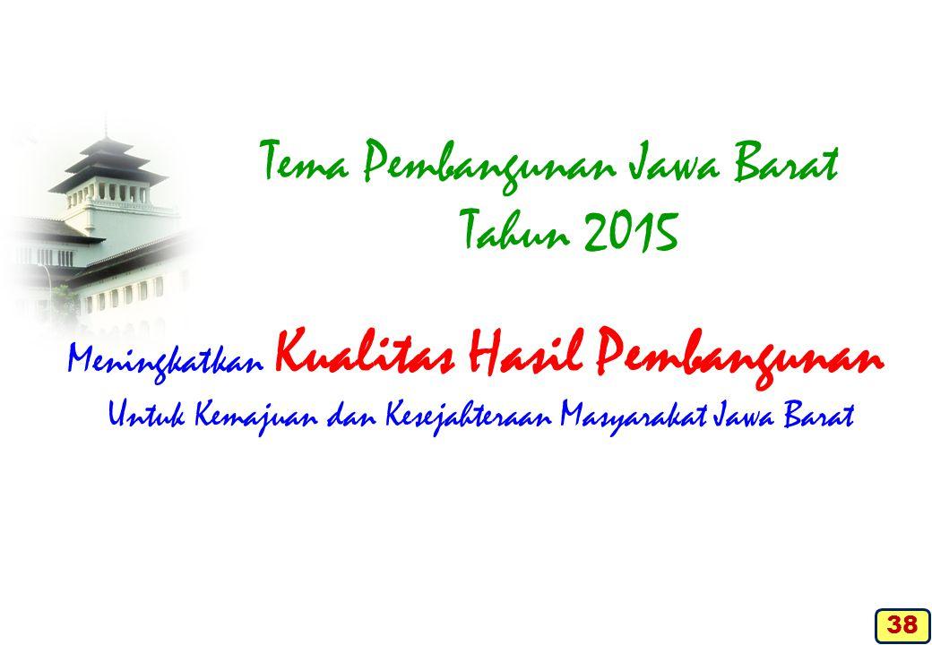 Tema Pembangunan Jawa Barat Tahun 2015