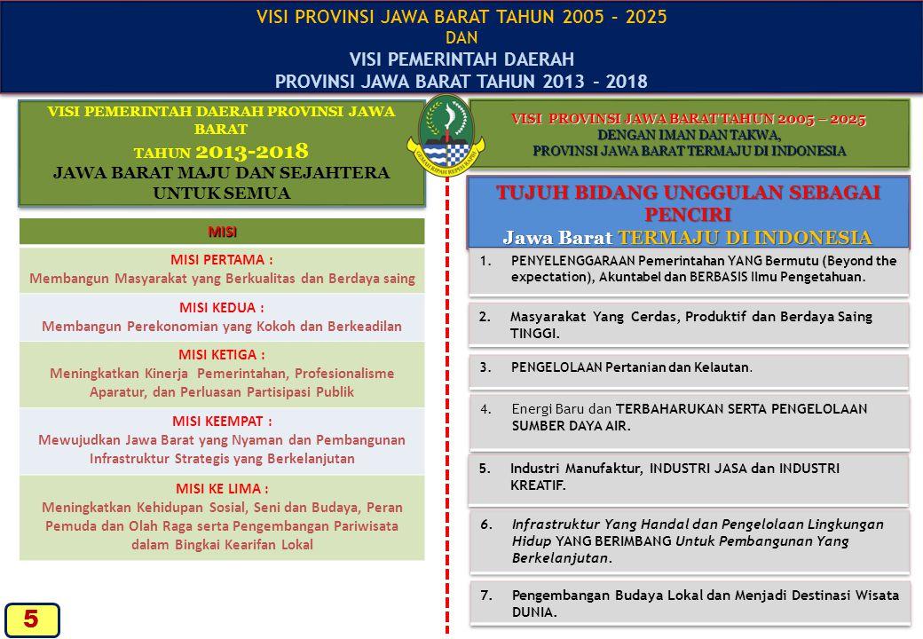 5 VISI PROVINSI JAWA BARAT TAHUN 2005 – 2025 VISI PEMERINTAH DAERAH