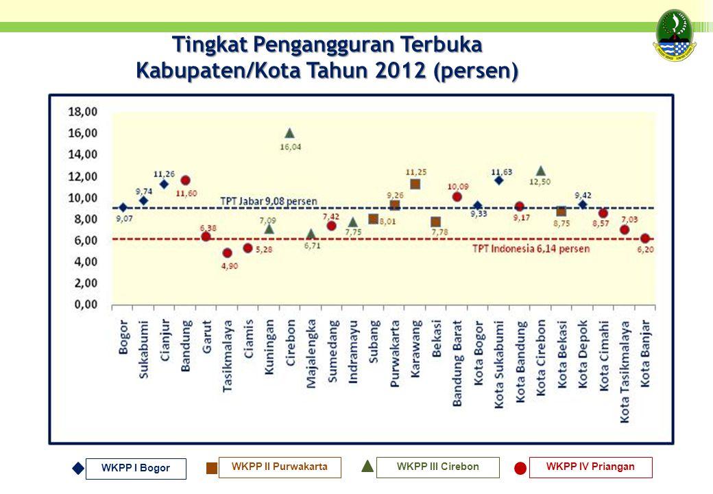 Tingkat Pengangguran Terbuka Kabupaten/Kota Tahun 2012 (persen)