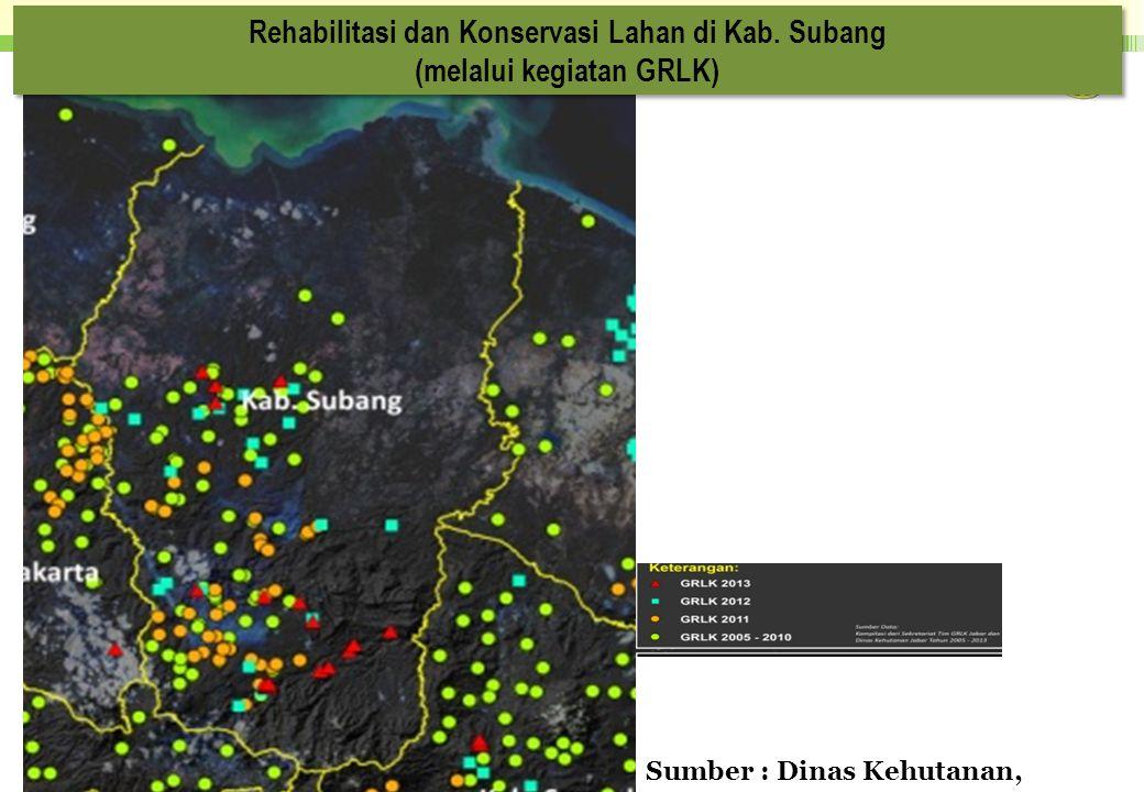 Rehabilitasi dan Konservasi Lahan di Kab. Subang