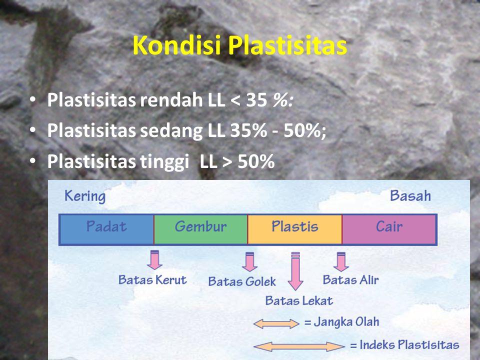 Kondisi Plastisitas Plastisitas rendah LL < 35 %:
