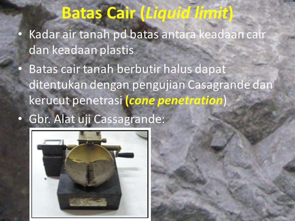 Batas Cair (Liquid limit)