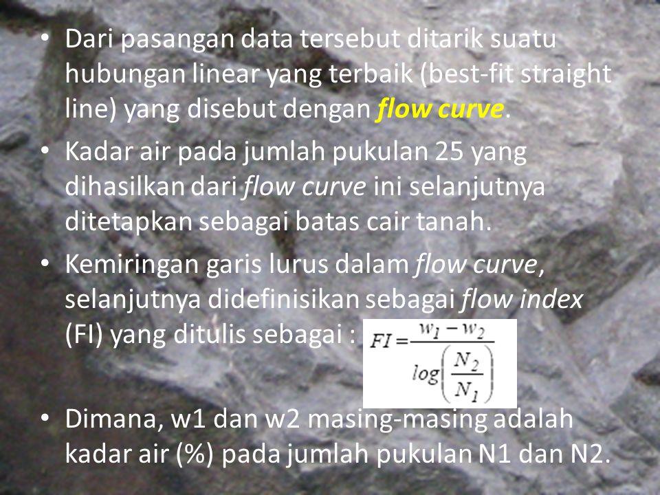 Dari pasangan data tersebut ditarik suatu hubungan linear yang terbaik (best-fit straight line) yang disebut dengan flow curve.