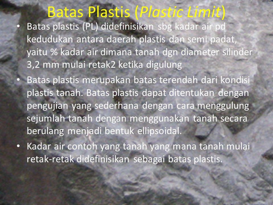 Batas Plastis (Plastic Limit)