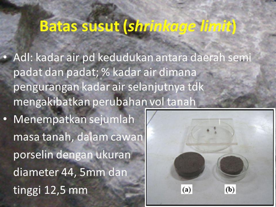 Batas susut (shrinkage limit)