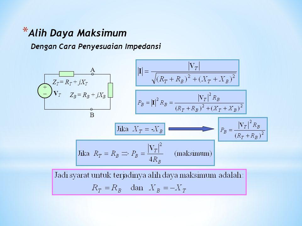 Alih Daya Maksimum Dengan Cara Penyesuaian Impedansi A ZT = RT + jXT +