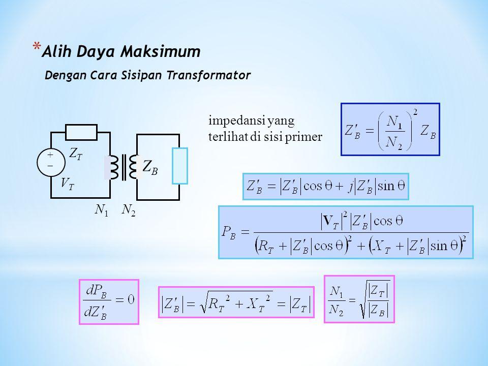 Alih Daya Maksimum ZB impedansi yang terlihat di sisi primer ZT VT