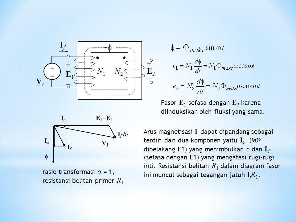 + E2.  N2. N1. If.  Vs. E1. Fasor E1 sefasa dengan E2 karena diinduksikan oleh fluksi yang sama.