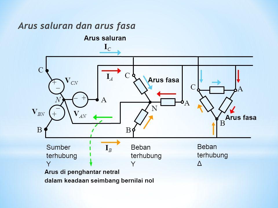 Arus saluran dan arus fasa