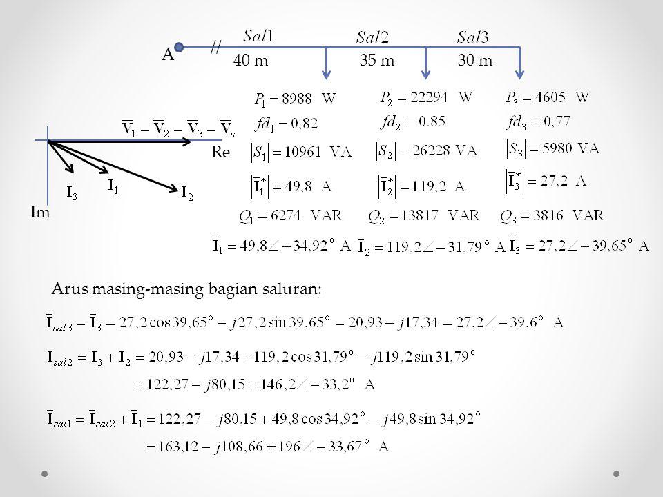 A // 40 m 35 m 30 m Re Im Arus masing-masing bagian saluran: