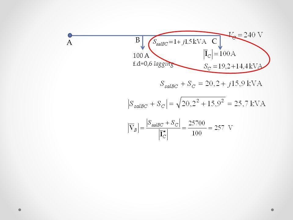 A B C 100 A f.d=0,6 lagging