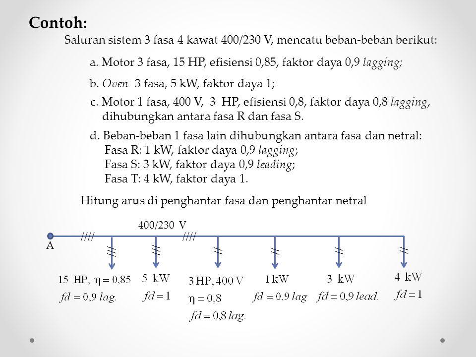 Contoh: Saluran sistem 3 fasa 4 kawat 400/230 V, mencatu beban-beban berikut: a. Motor 3 fasa, 15 HP, efisiensi 0,85, faktor daya 0,9 lagging;