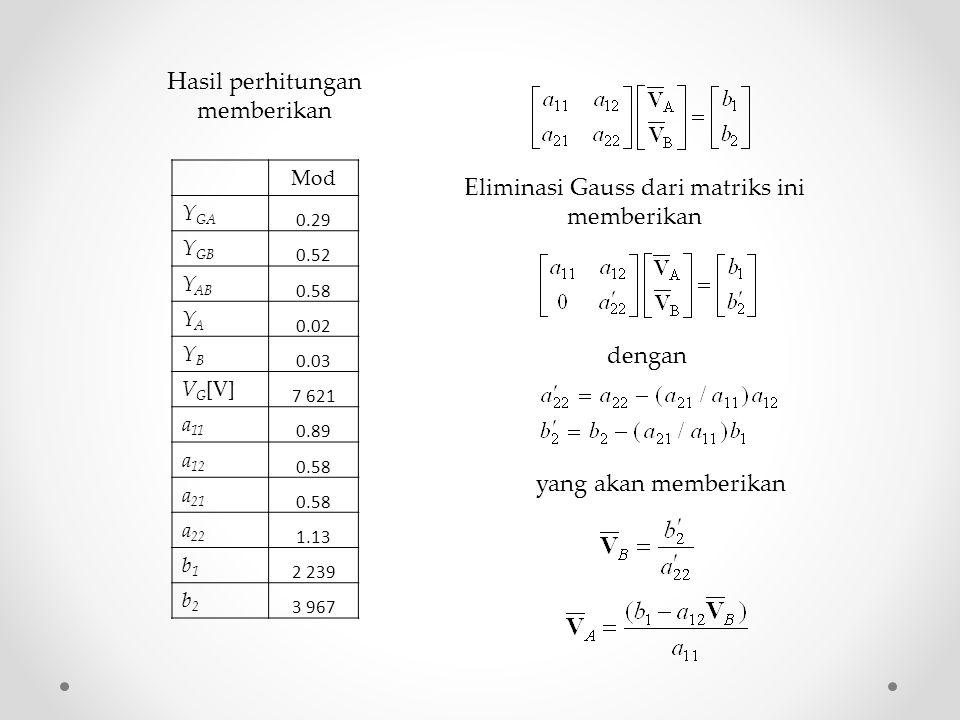 Hasil perhitungan memberikan