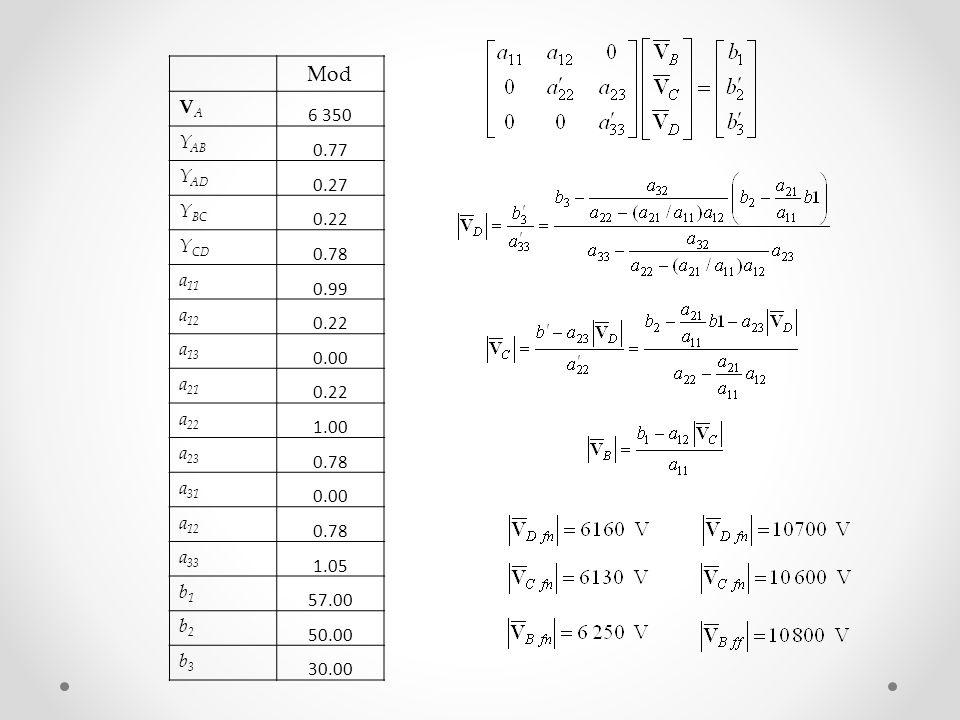 Mod 6 350 VA 0.77 YAB 0.27 YAD 0.22 YBC 0.78 YCD 0.99 a11 a12 0.00 a13