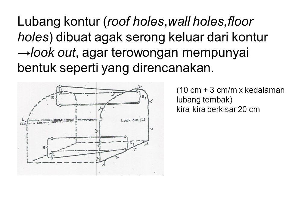 Lubang kontur (roof holes,wall holes,floor holes) dibuat agak serong keluar dari kontur →look out, agar terowongan mempunyai bentuk seperti yang direncanakan.