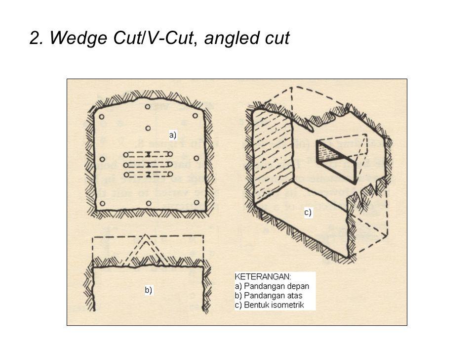 2. Wedge Cut/V-Cut, angled cut